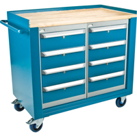 Industrial Duty Mobile Service Benches ML328 | Waymarc Industries Inc